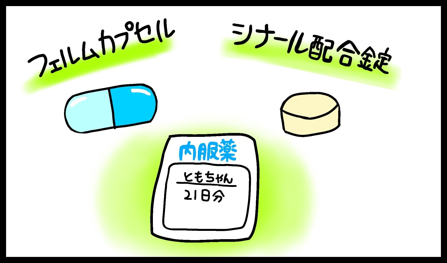妊娠 貧血 薬